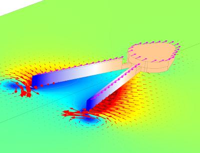 El modelado de la interacción fluido-estructura en mecanismos multicuerpo