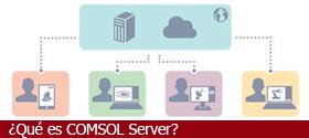 ¿Qué es COMSOL Server?
