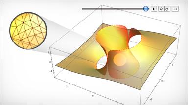 Ejemplo de automatización en Mathematica