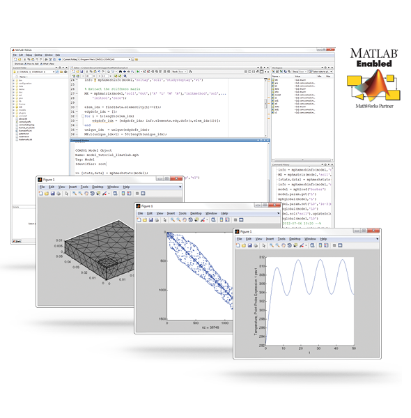 Modelización cooperativa y dinámica de sistemas multifísicos con MATLAB.