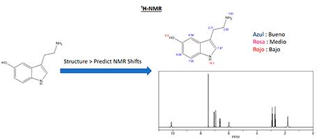 Simulación de espectros de NMR con ChemDraw