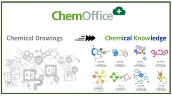 Novedades en ChemOffice+ Cloud 20.0