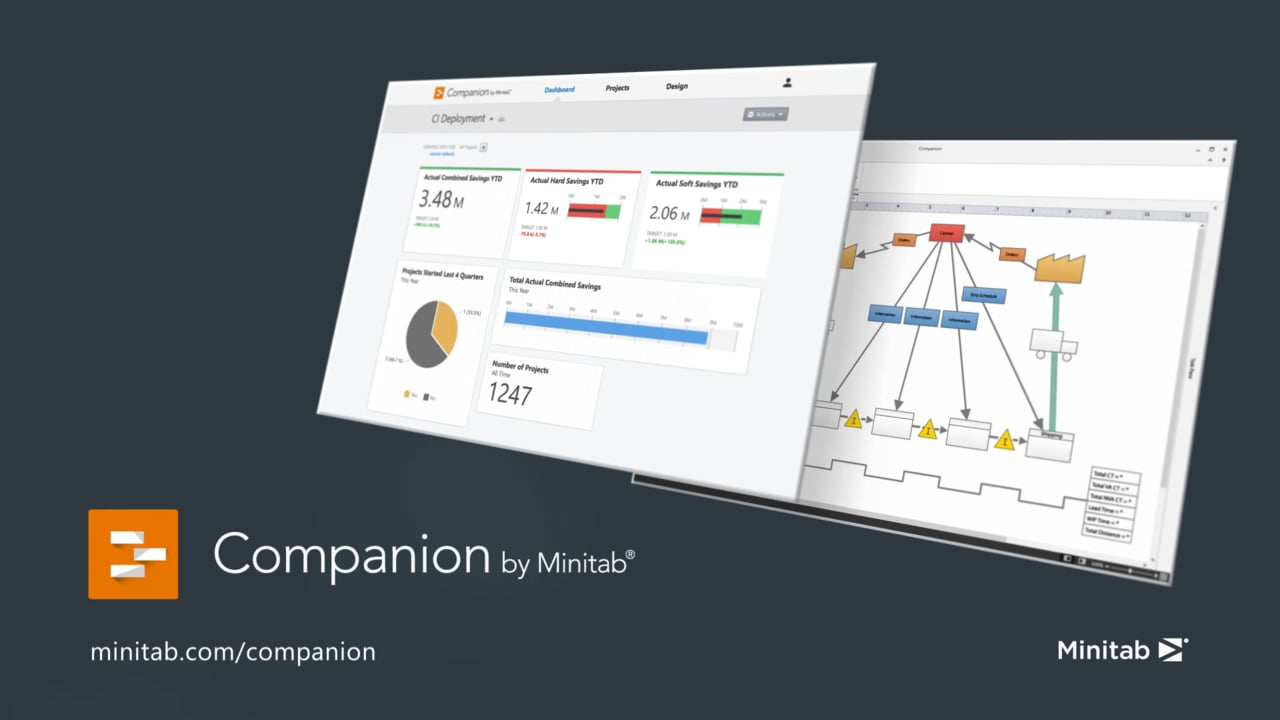 Desktop Companion By Minitab
