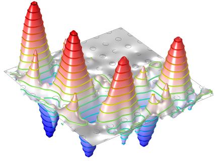 Modelado de cristal fotónico