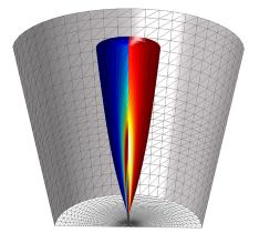 Quemador con boquilla circular: Simulación de la combustión turbulenta en un quemador con una boquilla circular. Los resultados muestran la temperatura y la fracción de masa de CO2 en el chorro del quemador.