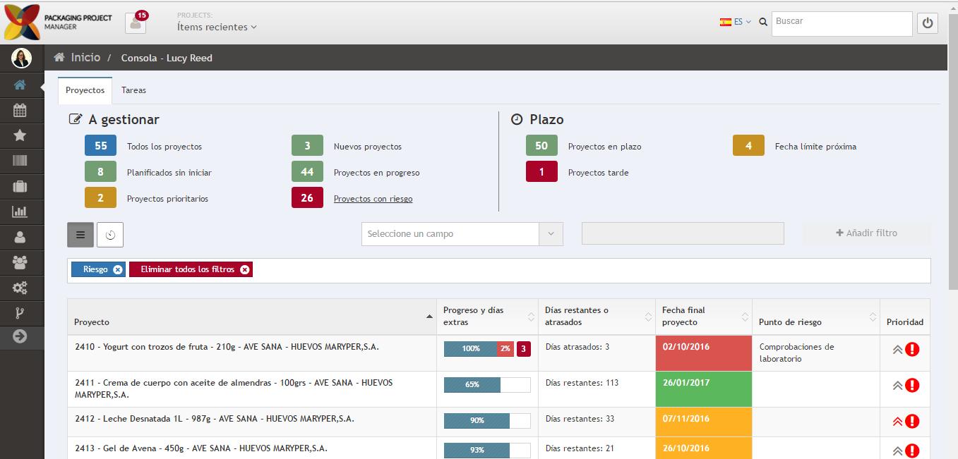 Panel de control de Packaging Project Manager (PPM)