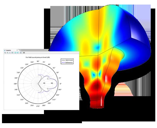 Optimización de una bocina respecto el nivel de presión acústica en campo lejano