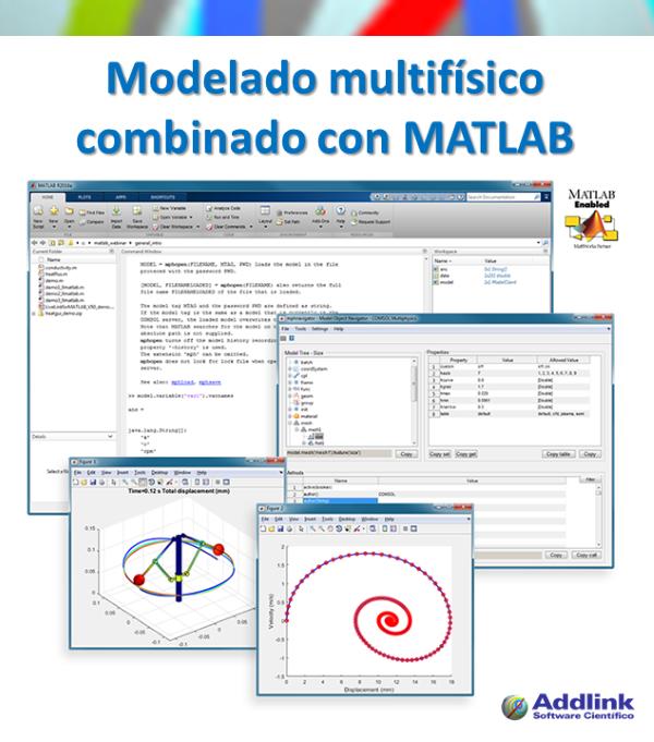 Modelado multifísico combinado con MATLAB (con COMSOL Multiphysics 5.3)